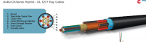 CABLES FTTA ay- UL 1277 Tr